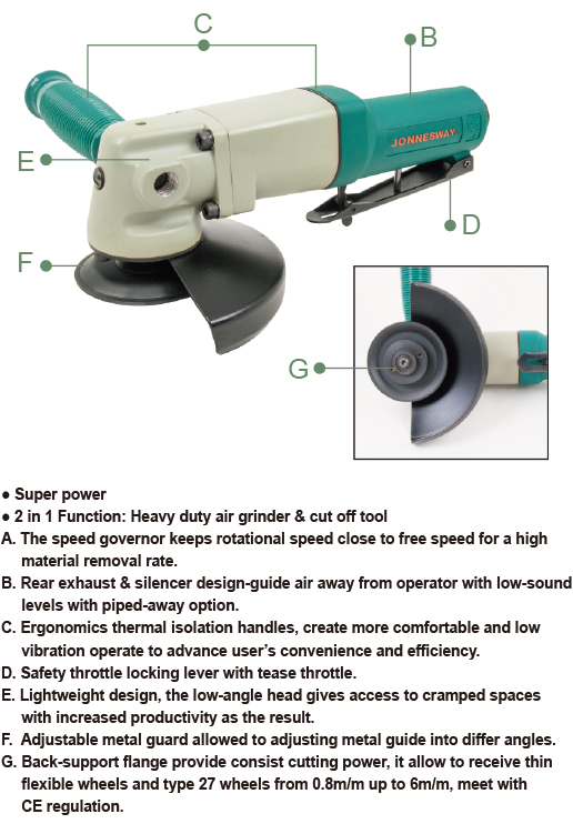 HEAVY DUTY ANGLE GRINDER SERIES
